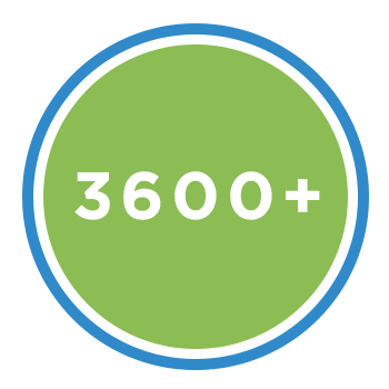 3600+ Positions