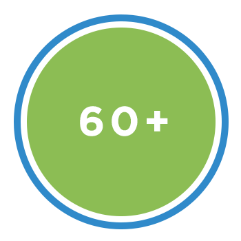 60+ Industries